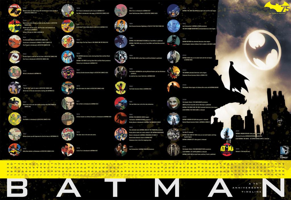 comics-batman-day-timeline